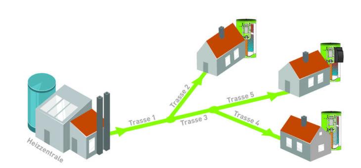 Wärmenetze im Neubaugebiet – Auswirkungen des Primärenergiefaktors