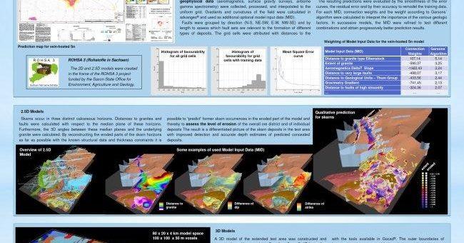 """Beak gewinnt """"Mineral Prospectivity Contest"""" auf der Konferenz des BRGM"""