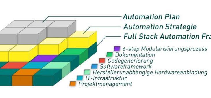 SparxSystems CE: Anlagen-Modularisierung mit Enterprise Architect
