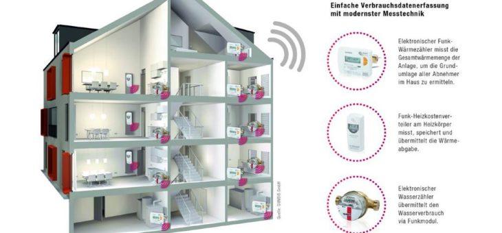 NEW Submetering: einfache Verbrauchserfassung per Funk und Abrechnung aus einer Hand