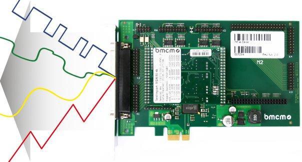 Messtechnik für Prüfstände, in Testsystemen und als Signalgenerator