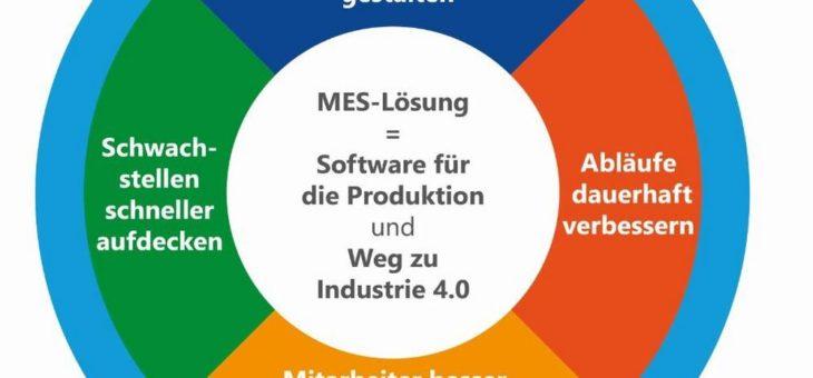 Wie Produktionsunternehmen die Produktivität steigern und Unternehmenserträge verbessern können