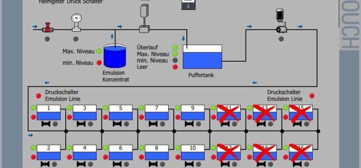Kühlschmierstoffmanagement in Zeiten von Industrie 4.0