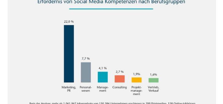 BAP Job-Navigator 10/2018: »Digitalisierung / Social Media«