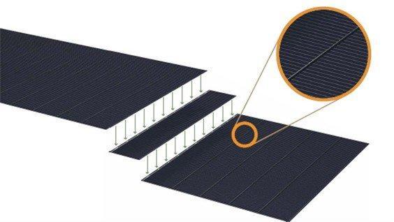SunPower® Performance Module – das neue ökonomische Modul für Qualitätsfreaks ist da