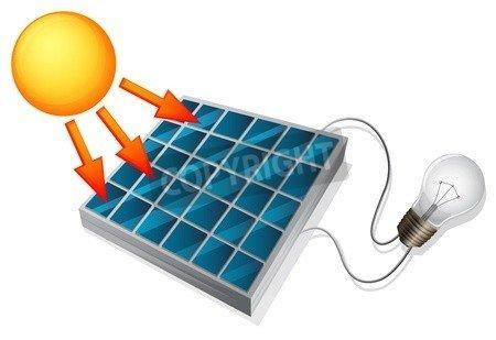 Eine der kleinsten und effektivsten Stromerzeugungs Systeme ist die Panasonic Balkon Solar Anlage