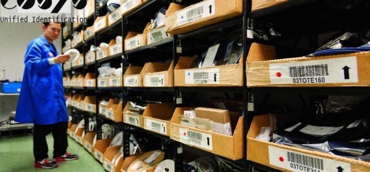 Waren- und Materialfluss in der Produktion