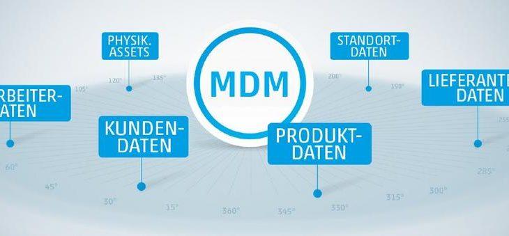 Stibo Systems Schulungsreihe gibt tiefe Einblicke in die MDM-Software