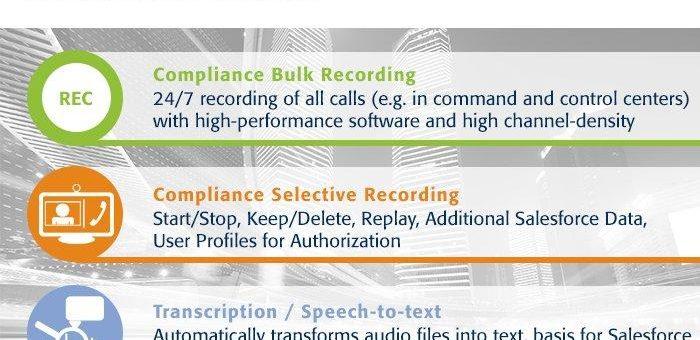 ASC Recording und Analytics jetzt auf Salesforce AppExchange