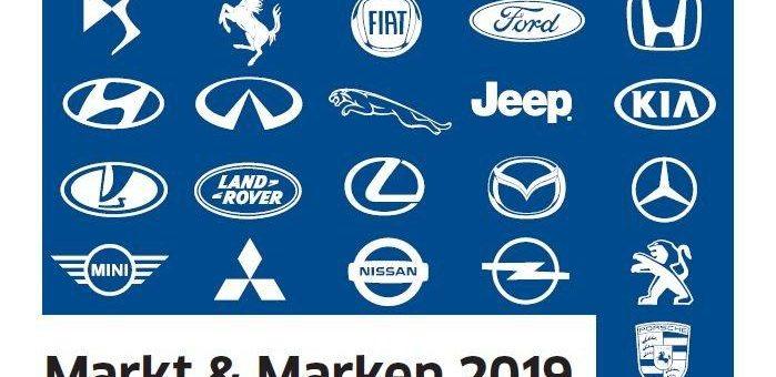 Strategien und Entwicklungen der Automarken in Deutschland