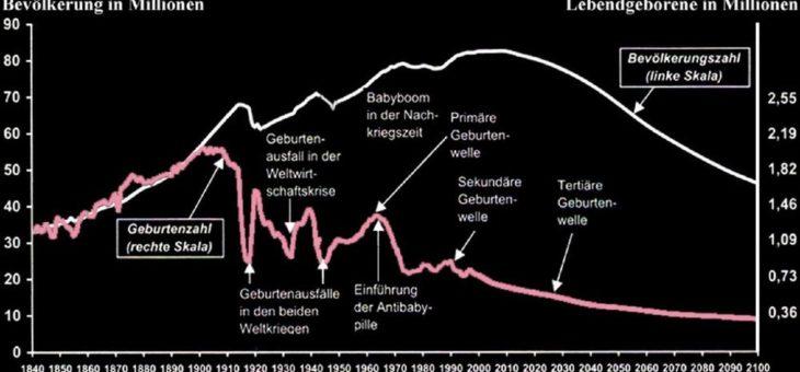 Zukunftspakt für Deutschland – Generationenvertrag