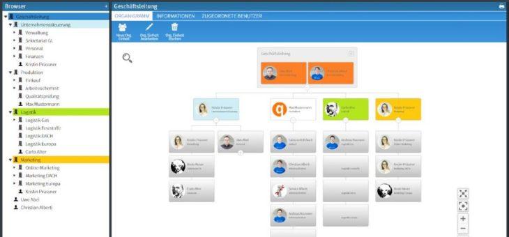 Neues Organisations-Management Modul im QM-Pilot