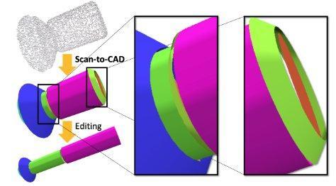 TraceParts unterstützt die Universität Stanford bei einem Scan-to-CAD-Forschungsprojekt