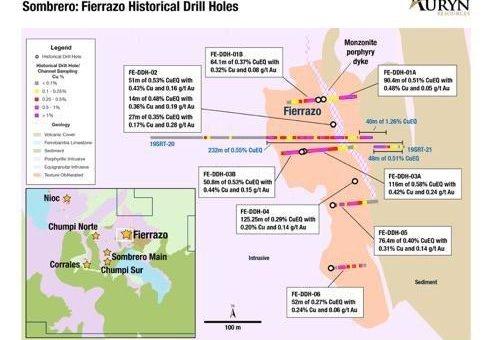 Auryn durchschneidet 116 Meter mit 0,58% Kupferäquivalent in historischem Bohrkern