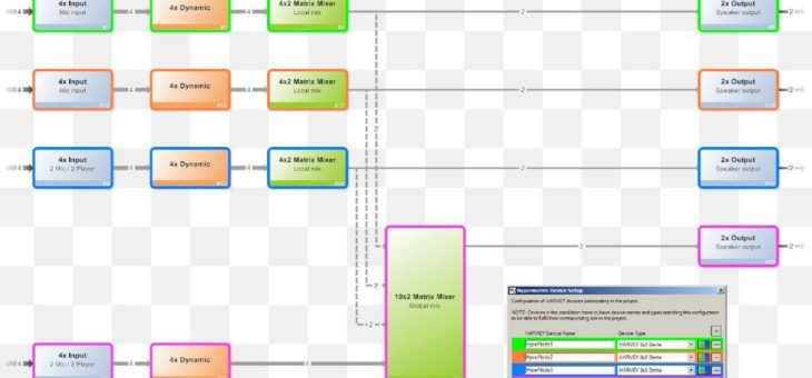HARVEY Konfigurations-Software jetzt mit HYPERMATRIX®-Funktionalität