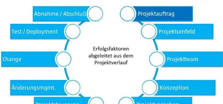 Erfolgreiche Umsetzung von IT-Projekte –  am Beispiel PIM/MDM