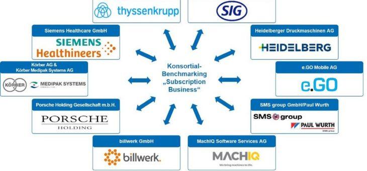 Best Practice für Subscription-Business