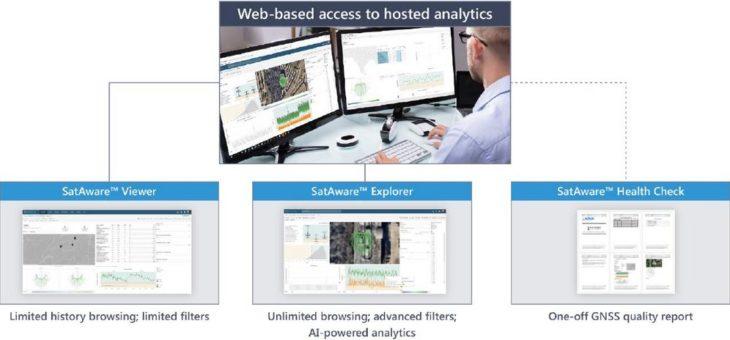 ADVA startet branchenweit ersten KI-basierten Dienst zur Überwachung von Satelliten-gestützter Synchronisation
