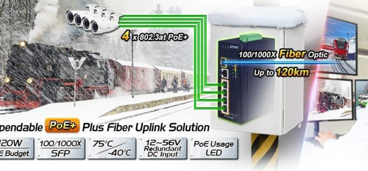IPC2U präsentiert den IGS-614HPT Industrie Ethernet Switch