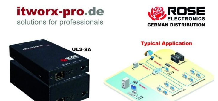 Die itworx-pro GmbH aus Hamburg liefert den KVM-Extender UltraLink 2 von Rose Electronics an ein DAX Unternehmen für die Industrieautomation