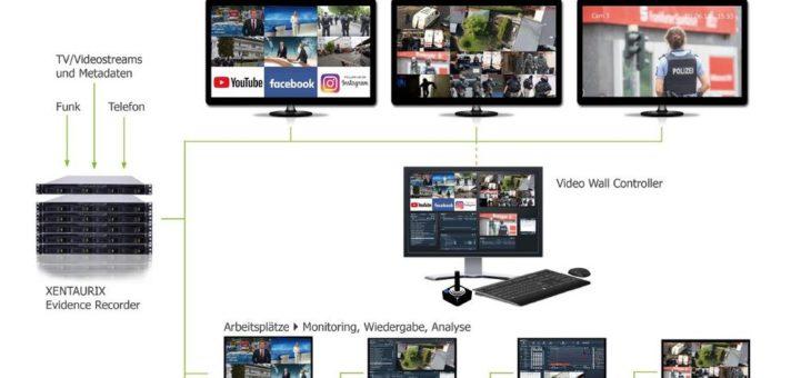artec technologies AG ermöglicht Observierung von Social Media Livestreams sowie Tracking von Internetseiten