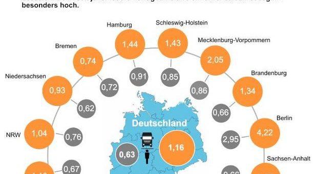LKW Fahrermangel? Die Chancen der Branche im Fokus!