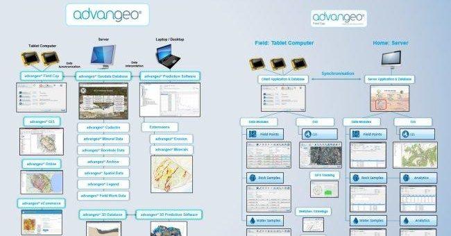 Beak Consultants präsentiert auf der Mining INDABA 2020 advangeo® Softwareprodukte weiterentwickelt