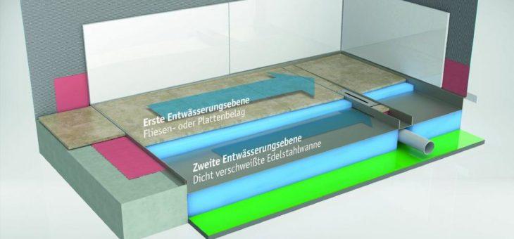 Wasserdichte Komplettlösung