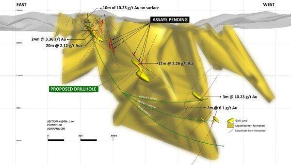 Mineral Mountain meldet 60 Meter Erzintervall im Homestake-Stil