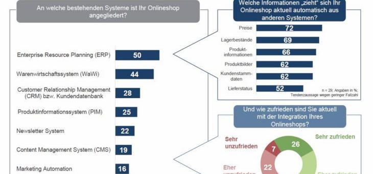 Jeder zweite Onlineshop im B2B verfügt über eine Anbindung an ein ERP-System