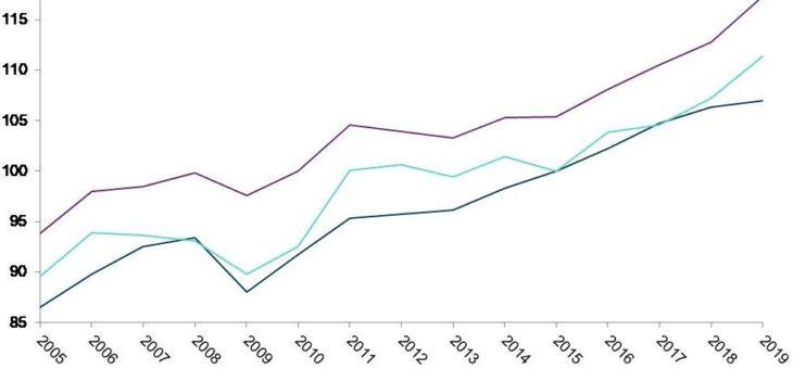 Aktuelle Prognose zeigt, welche Effekte Corona auf die Baukonjunktur in 2020 haben wird