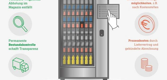 C-Teile-Management: Smarte Ausgabeautomaten als Teil der Lösung