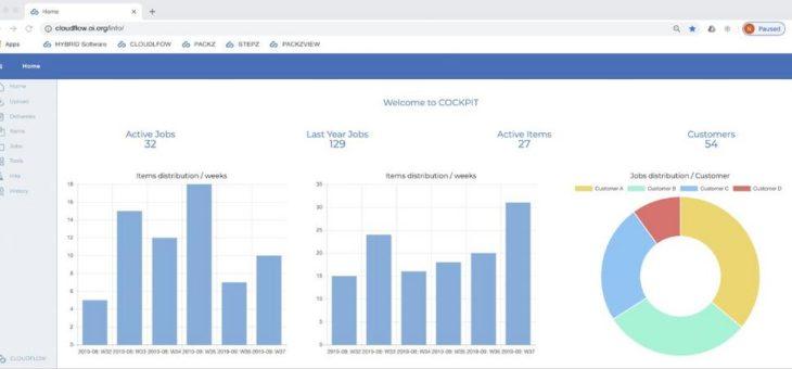 O-I : EXPRESSIONS investiert in HYBRID Softwares CLOUDFLOW und PACKZ für personalisierte Glasverpackungen