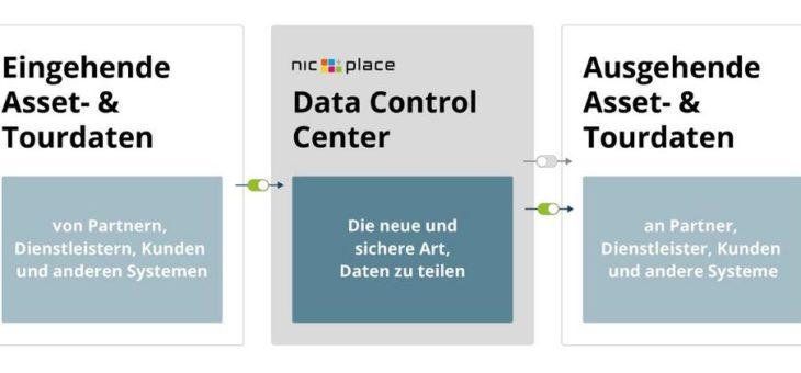 Mit NIC-place die Datenteilung kontrollieren