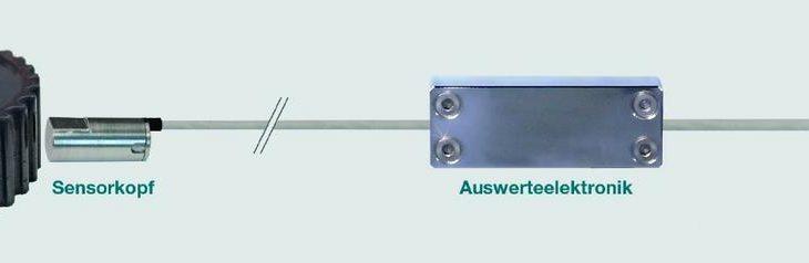 Magnetoresistive Sensoren zur Zustandsüberwachung von Maschinenelementen