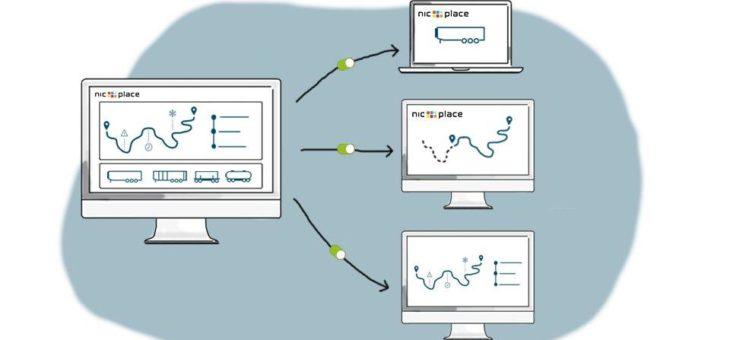 Kontrolliertes Data Sharing durch den Bereitstellen der Daten