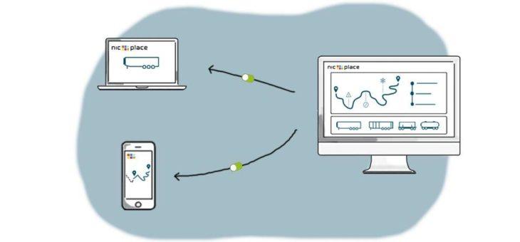 Gezielte Anfrage zum Datenaustausch durch Datenempfänger