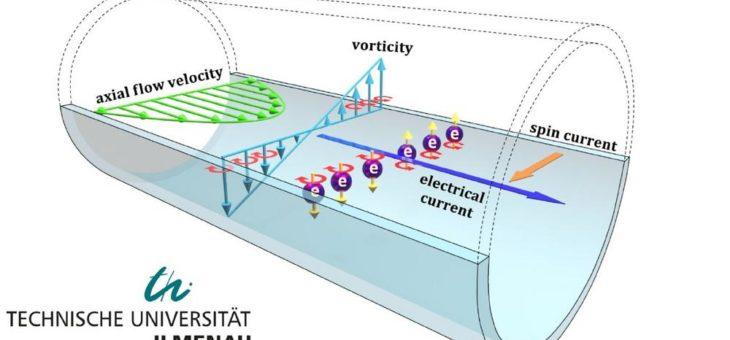 Elektrische Spannung aus Elektronenspin – Batterie der Zukunft?