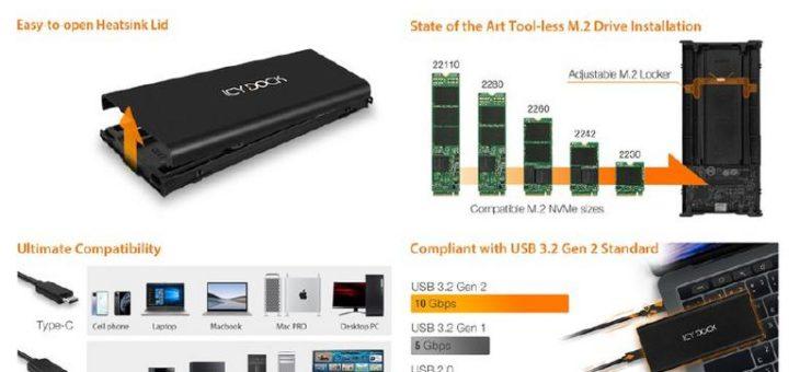 Produktvorstellung – ICYNano MB861U31-1M2B M.2 NVMe PCIe SSD zu USB 3.2 Gen 2 10 Gbps Adapter / Externes Gehäuse
