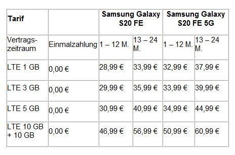 yourfone: Samsung Galaxy S20 Fan Edition inklusive 6 Monate Spotify Premium und gratis Wunschzugabe neu bei yourfone