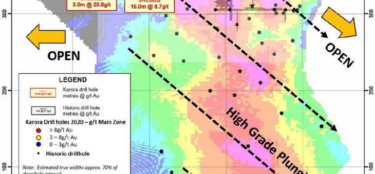 Karora Resources durchschneidet 29,8 g/t Gold über 19,0 Meter und 27,3 g/t Gold über 15,0 Meter von den ersten Bohrungen beim Spargos-Projekt