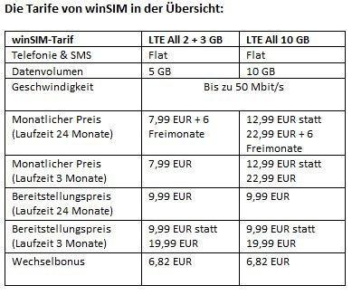 Black Deals bei winSIM: LTE-Tarif bis zu 57 Prozent günstiger und zusätzlichen Freimonaten