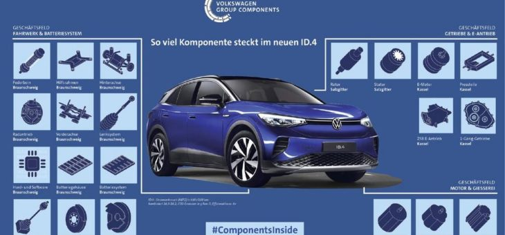 Volkswagen Group Components liefert wesentliche Bauteile für den Volkswagen ID.41