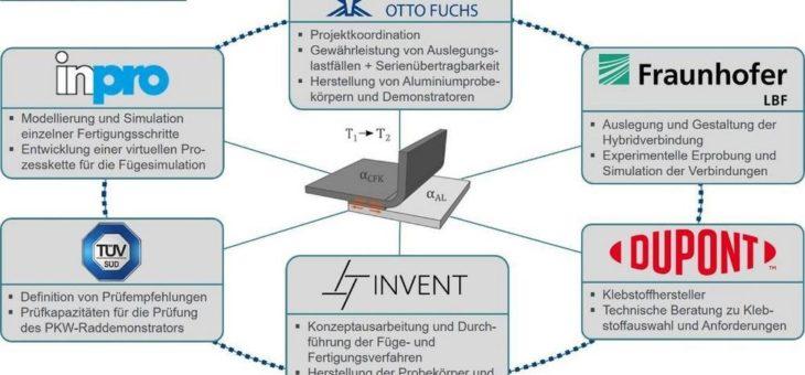 Besser kleben im Leichtbau: Projekt GOHybrid optimiert Hybridverbindungen