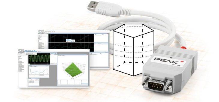 CAN-Bus-Anbindung für Sumac – ECU-Kalibrierung mit CAN-Interfaces von PEAK-System