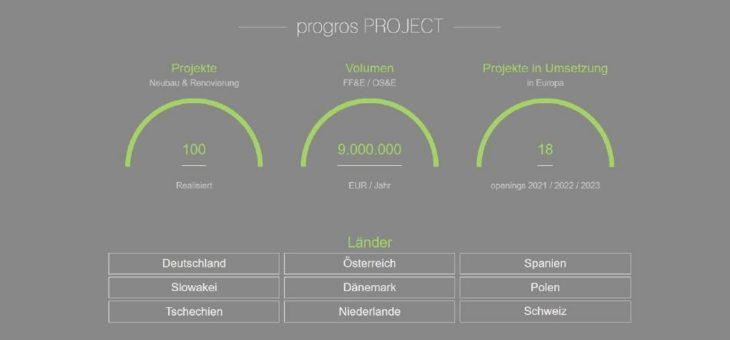Projekt Management in Europa boomt trotz Krise