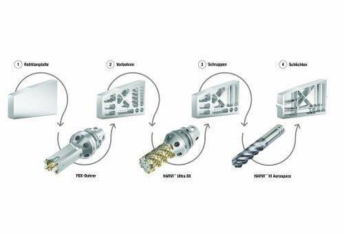 Schnellere Bearbeitung von Komponenten für die Luft- und Raumfahrt mit dem neuen FBX-Bohrer von Kennametal